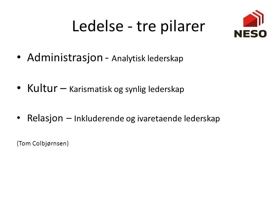 Ledelse - tre pilarer Administrasjon - Analytisk lederskap