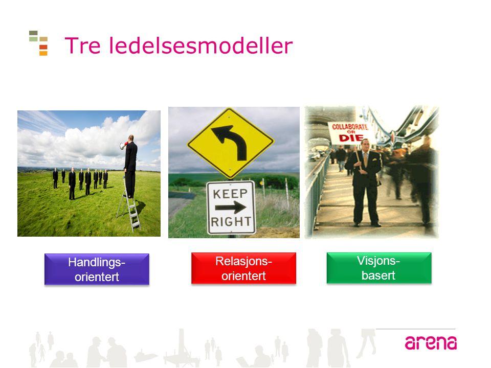 Tre ledelsesmodeller Handlings- Relasjons- Visjons- orientert