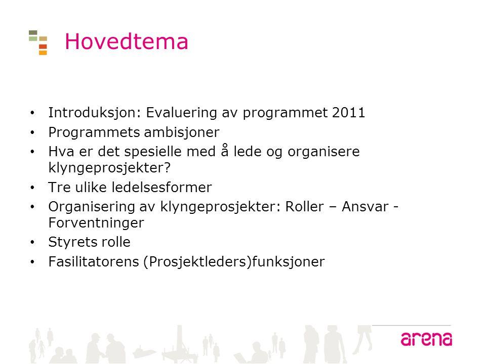 Hovedtema Introduksjon: Evaluering av programmet 2011