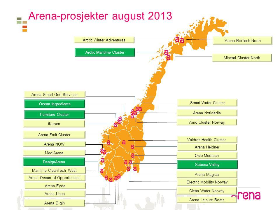 Arena-prosjekter august 2013