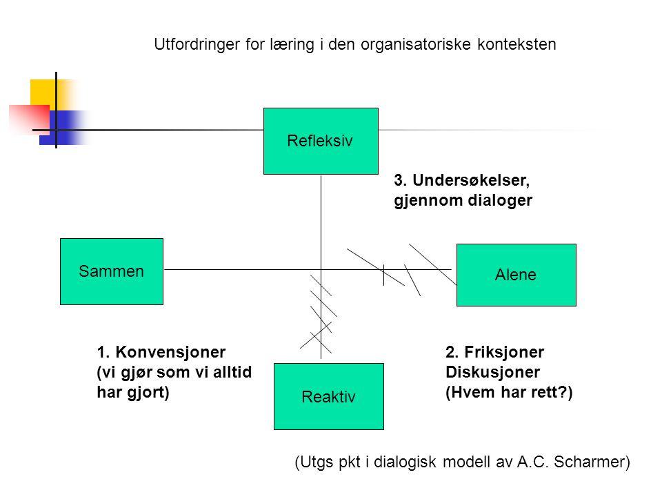 Utfordringer for læring i den organisatoriske konteksten