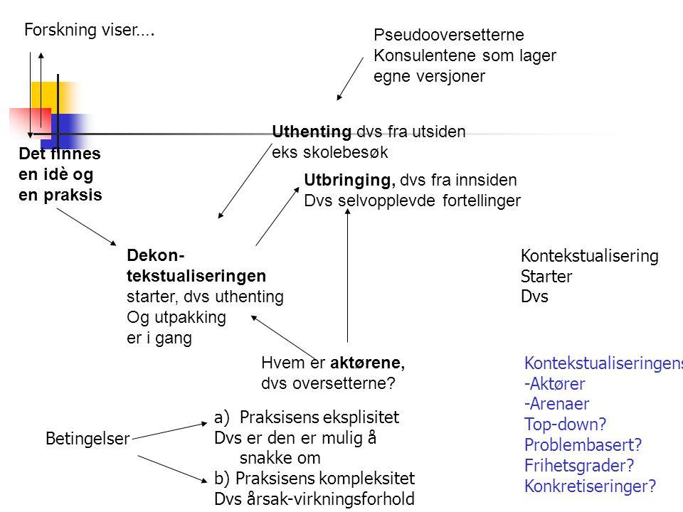 Forskning viser…. Pseudooversetterne. Konsulentene som lager. egne versjoner. Uthenting dvs fra utsiden.