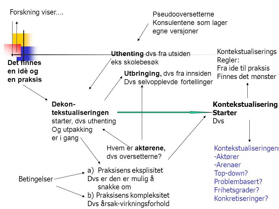 Forskning viser…. Pseudooversetterne. Konsulentene som lager. egne versjoner. Kontekstualiserings.