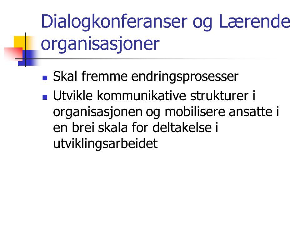 Dialogkonferanser og Lærende organisasjoner