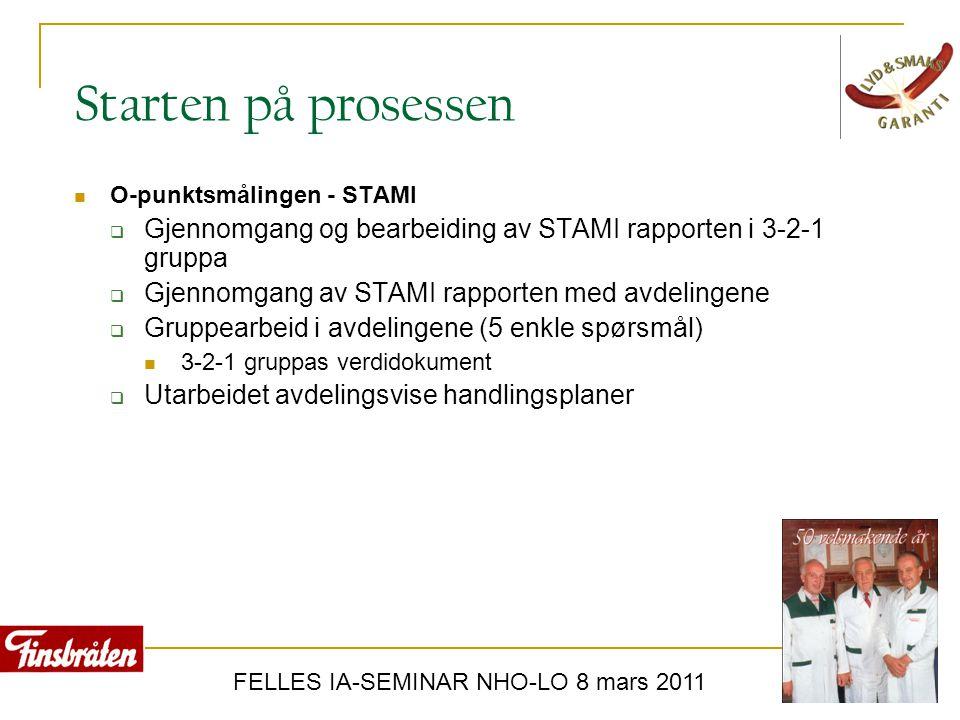 03.04.2017 Starten på prosessen. O-punktsmålingen - STAMI. Gjennomgang og bearbeiding av STAMI rapporten i 3-2-1 gruppa.