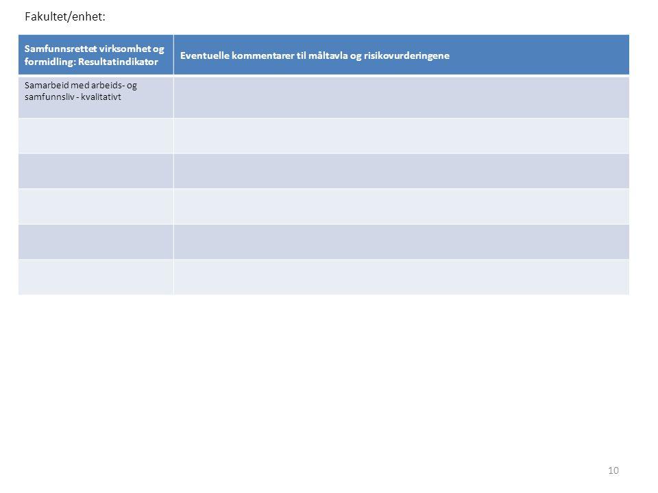 Fakultet/enhet: Samfunnsrettet virksomhet og formidling: Resultatindikator. Eventuelle kommentarer til måltavla og risikovurderingene.