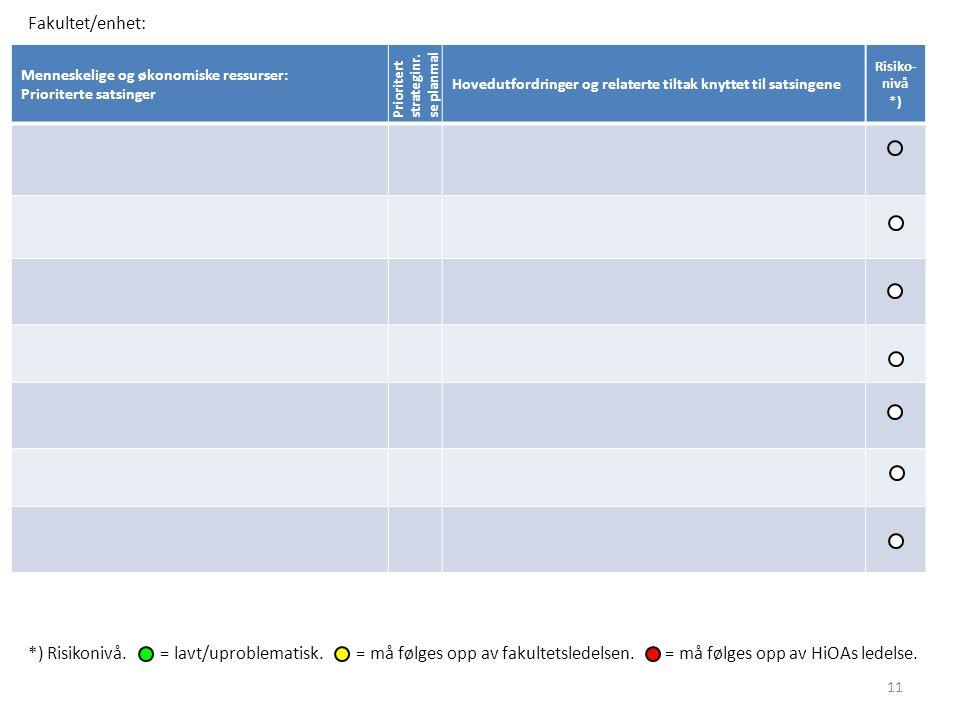 Fakultet/enhet: Menneskelige og økonomiske ressurser: Prioriterte satsinger. Prioritert strateginr.se planmal.
