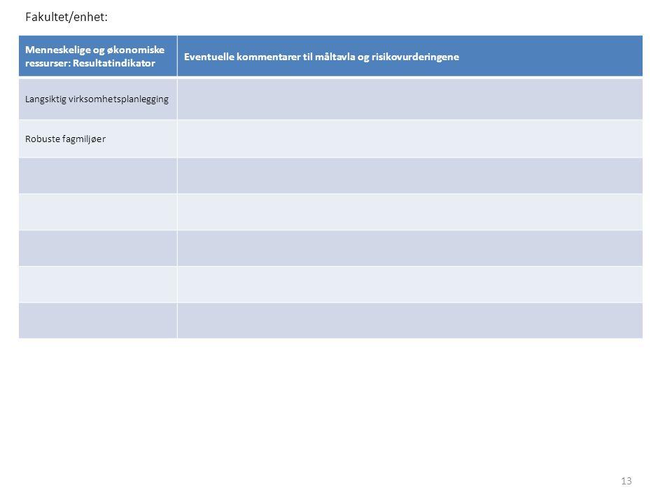Fakultet/enhet: Menneskelige og økonomiske ressurser: Resultatindikator. Eventuelle kommentarer til måltavla og risikovurderingene.