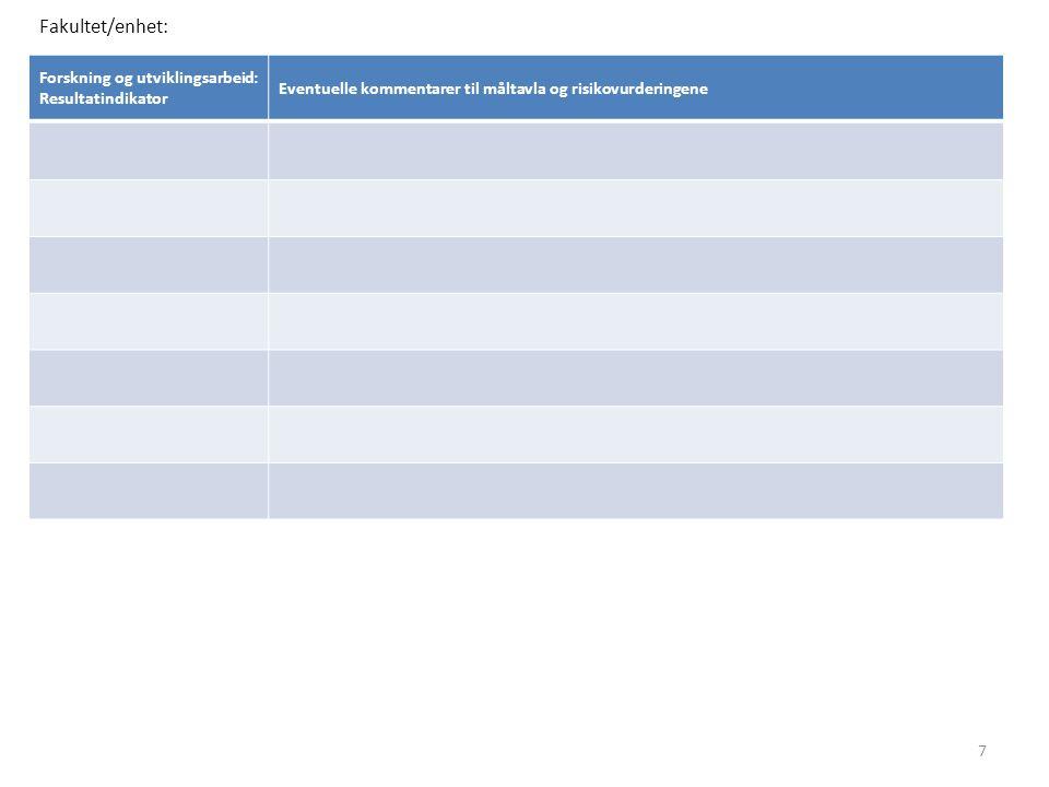 Fakultet/enhet: Forskning og utviklingsarbeid: Resultatindikator