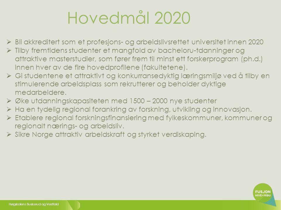 Hovedmål 2020 Bli akkreditert som et profesjons- og arbeidslivsrettet universitet innen 2020.
