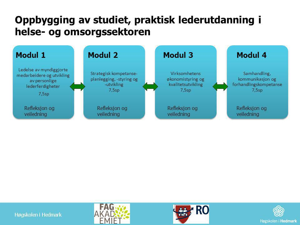Oppbygging av studiet, praktisk lederutdanning i helse- og omsorgssektoren