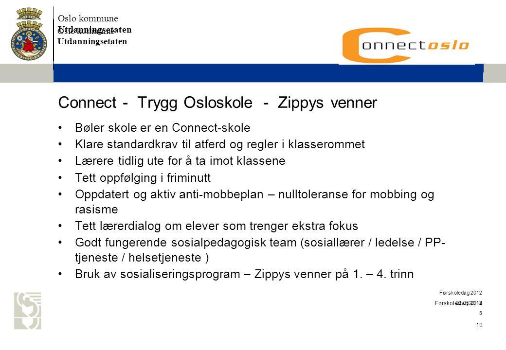 Connect - Trygg Osloskole - Zippys venner