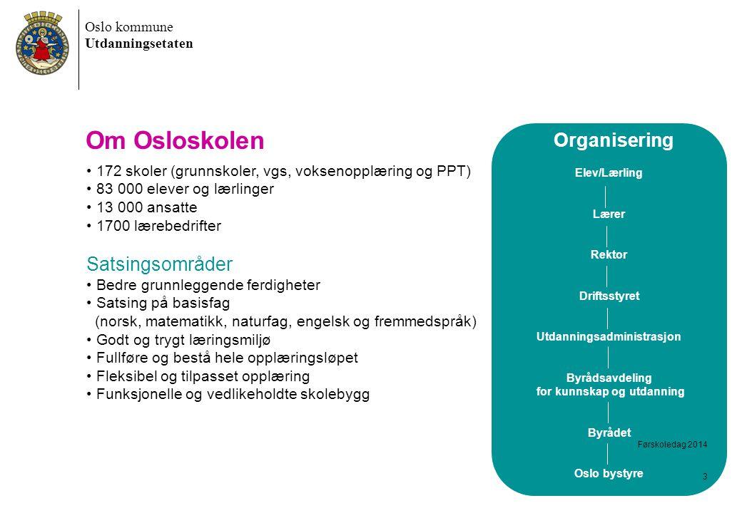 Utdanningsadministrasjon Byrådsavdeling for kunnskap og utdanning