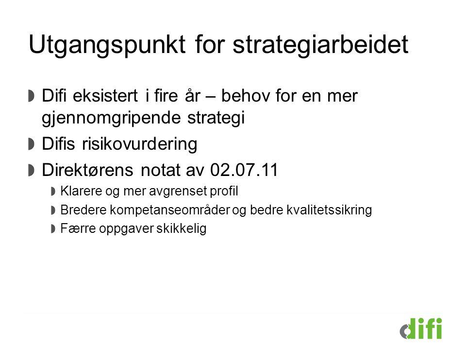 Utgangspunkt for strategiarbeidet