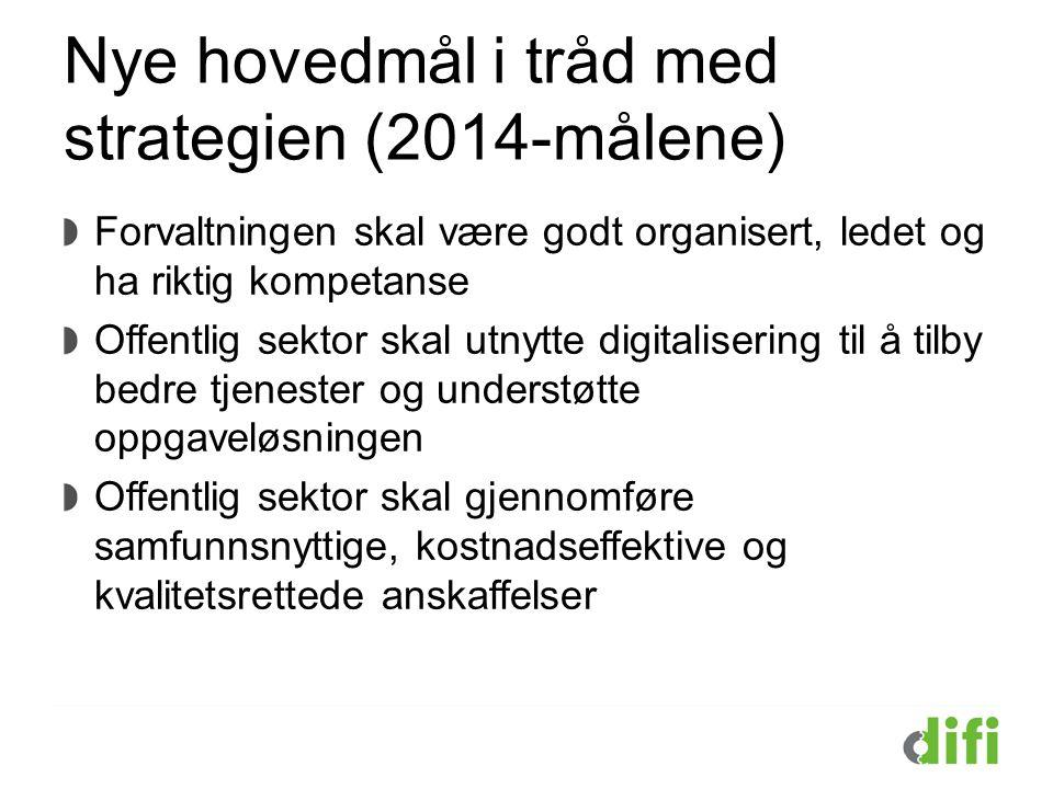 Nye hovedmål i tråd med strategien (2014-målene)