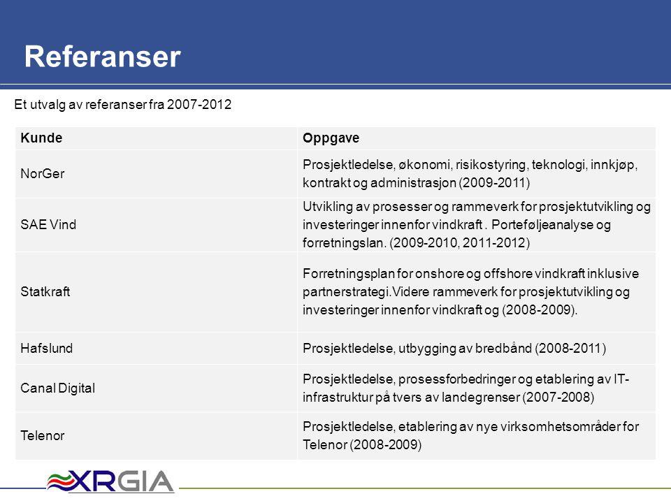 Referanser Et utvalg av referanser fra 2007-2012 Kunde Oppgave NorGer