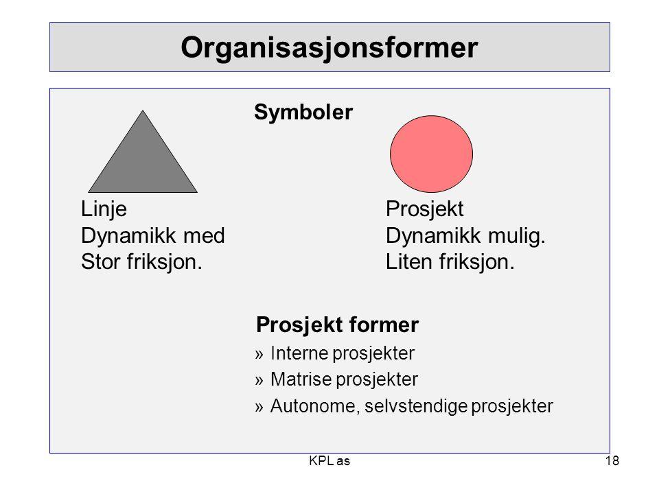 Organisasjonsformer Symboler
