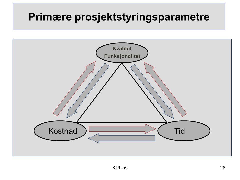 Primære prosjektstyringsparametre