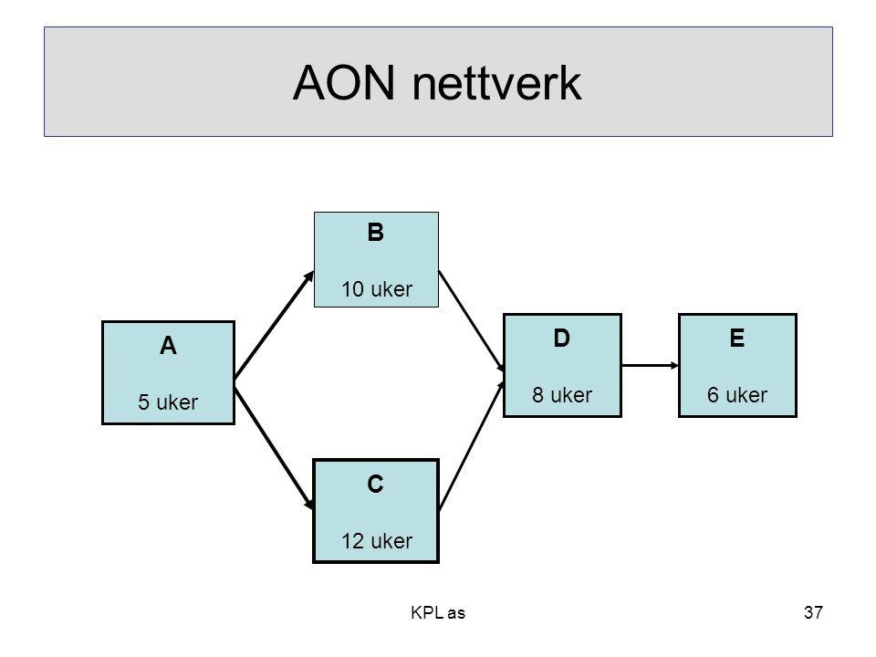 AON nettverk B 10 uker D 8 uker E 6 uker A 5 uker C 12 uker KPL as