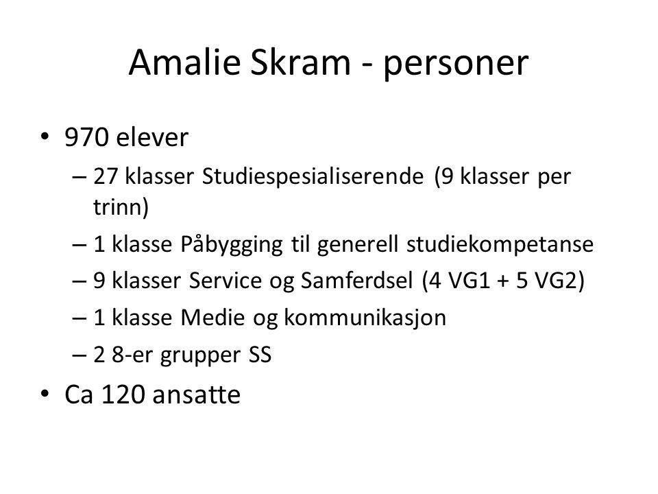 Amalie Skram - personer