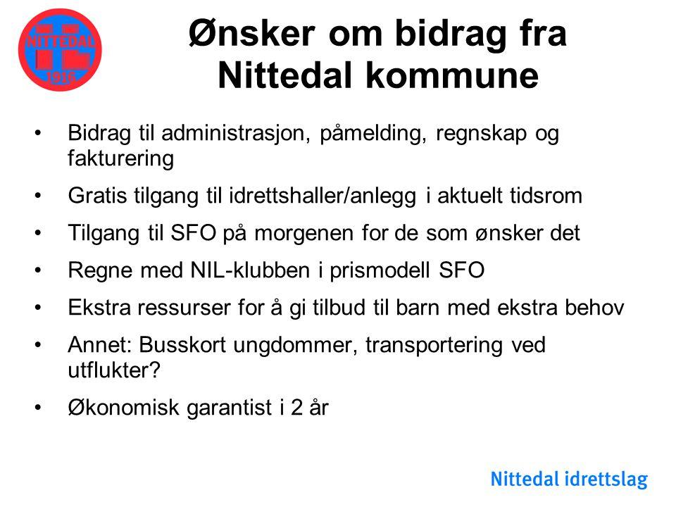Ønsker om bidrag fra Nittedal kommune