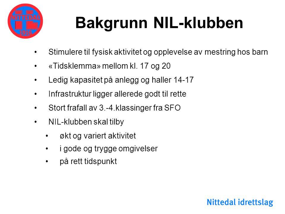 Bakgrunn NIL-klubben Stimulere til fysisk aktivitet og opplevelse av mestring hos barn. «Tidsklemma» mellom kl. 17 og 20.