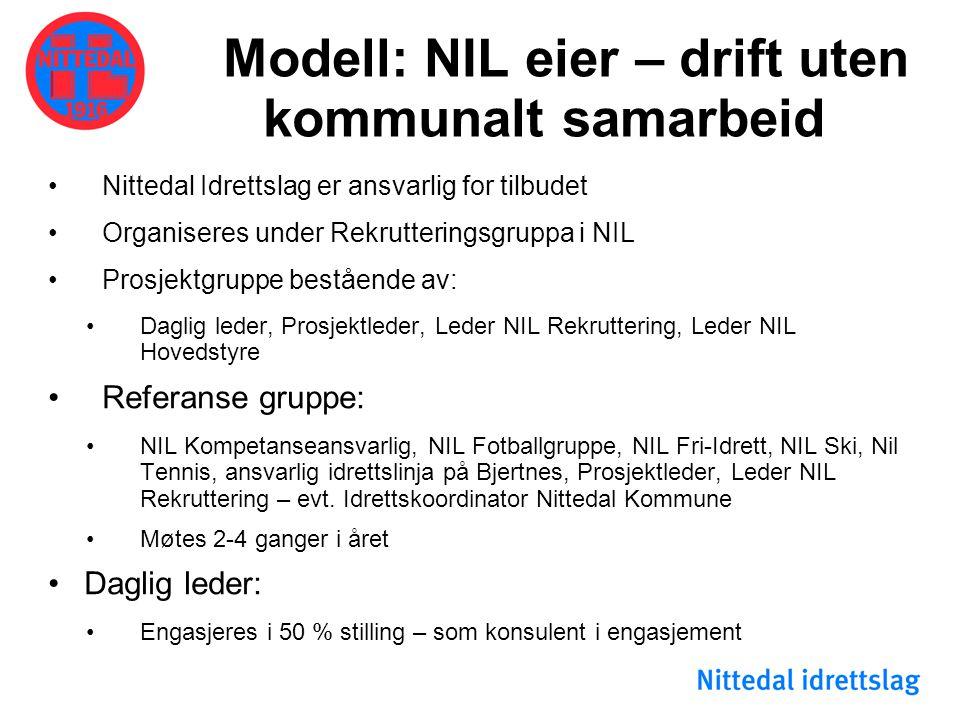 Modell: NIL eier – drift uten kommunalt samarbeid