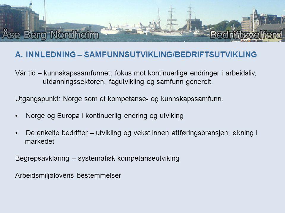 INNLEDNING – SAMFUNNSUTVIKLING/BEDRIFTSUTVIKLING
