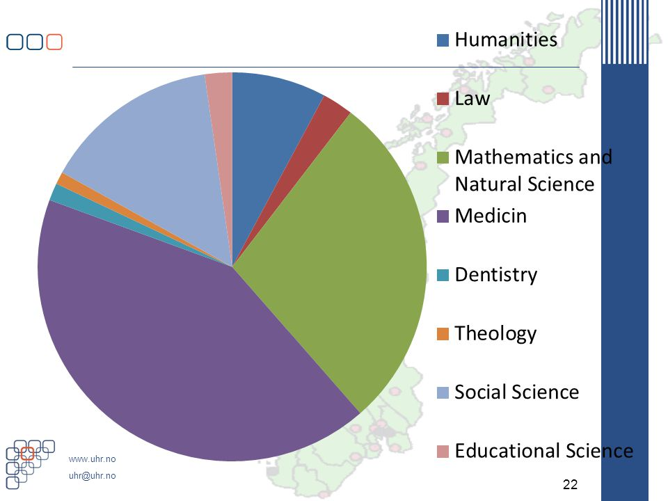 Aktiviteter Studietur til England UK (Vitae, RCUK, UCL, Cardiff, Bristol) Kandidatundersøkelse.