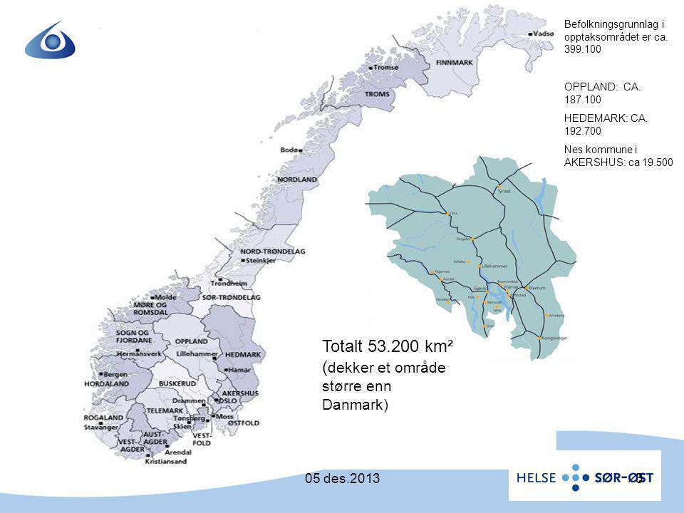 Totalt 53.200 km² (dekker et område større enn Danmark)