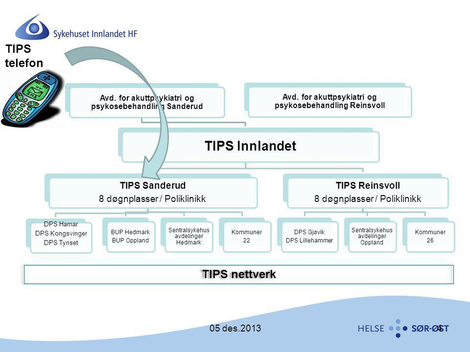 TIPS Innlandet TIPS telefon TIPS nettverk TIPS Sanderud