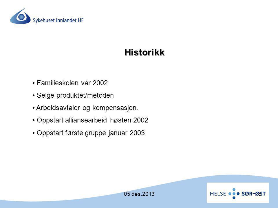 Historikk Familieskolen vår 2002 Selge produktet/metoden