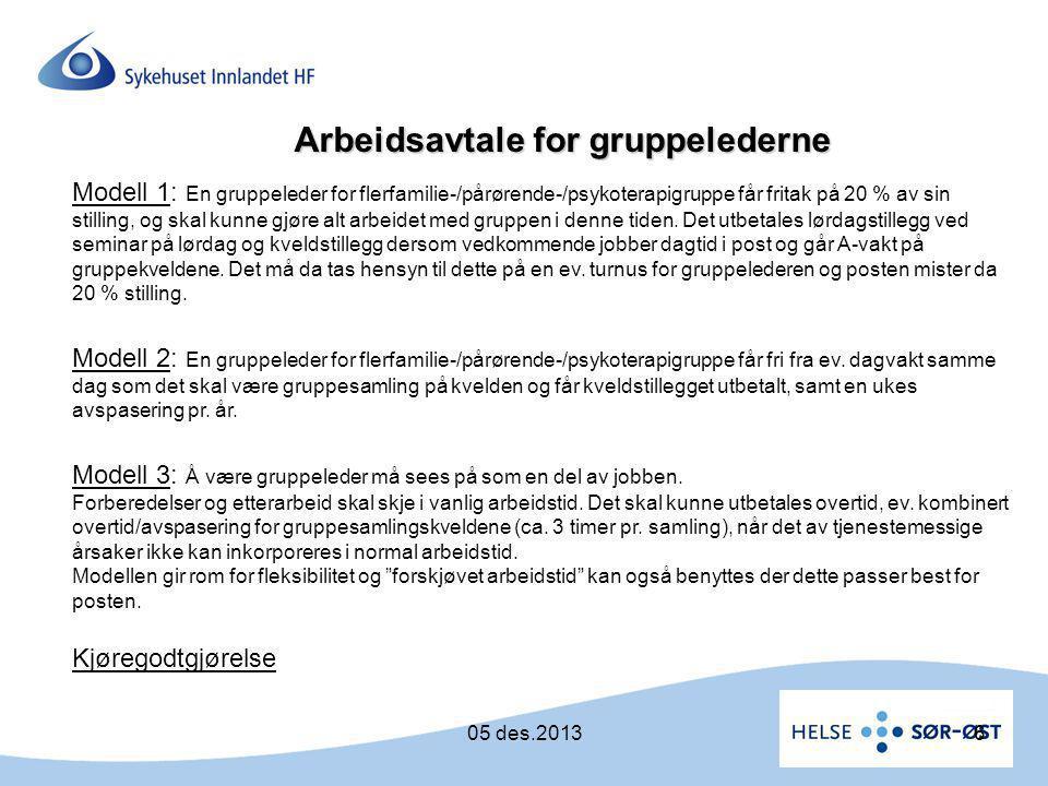 Arbeidsavtale for gruppelederne