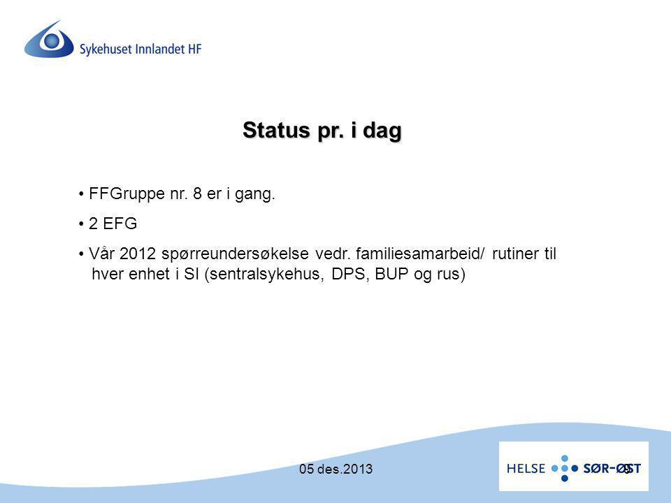 Status pr. i dag FFGruppe nr. 8 er i gang. 2 EFG