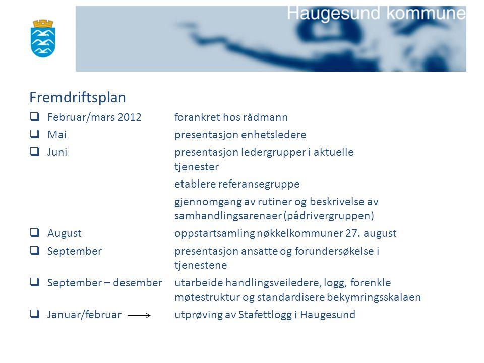 Fremdriftsplan Februar/mars 2012 forankret hos rådmann
