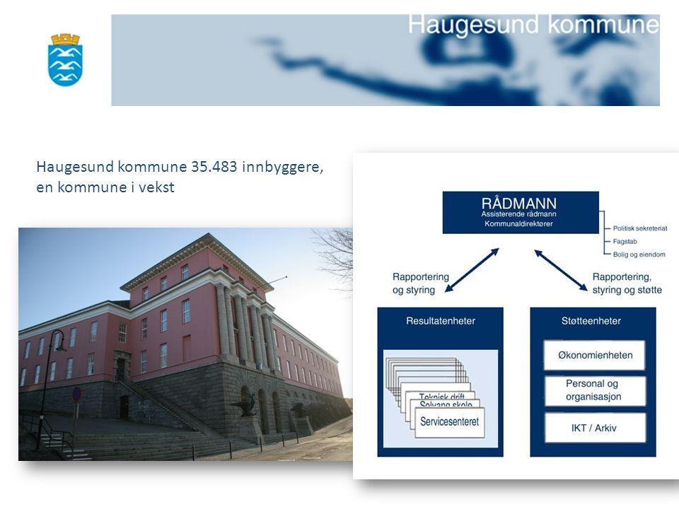 Haugesund kommune 35.483 innbyggere,
