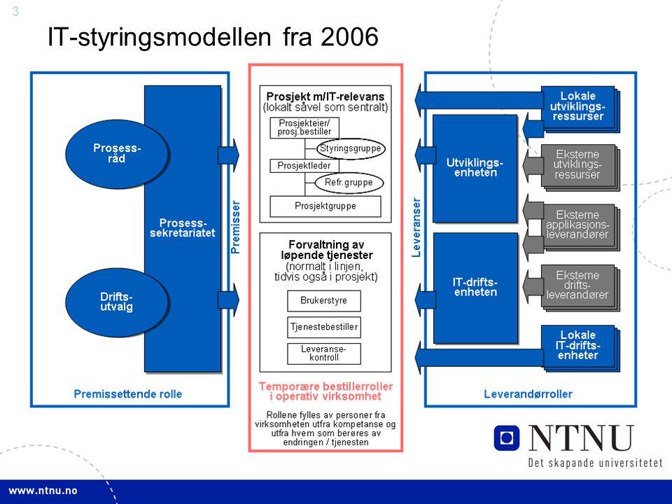 IT-styringsmodellen fra 2006