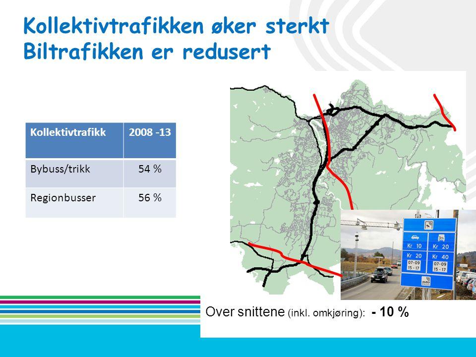 Kollektivtrafikken øker sterkt Biltrafikken er redusert