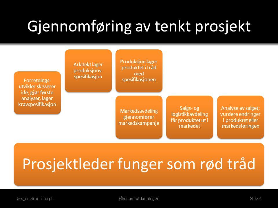 Gjennomføring av tenkt prosjekt