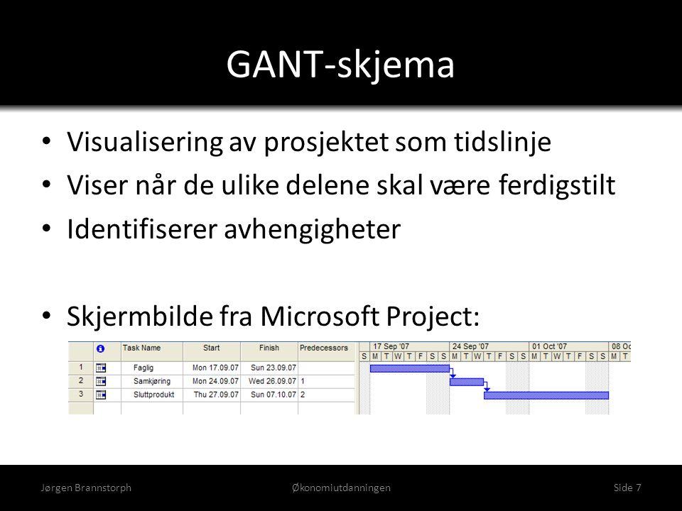 GANT-skjema Visualisering av prosjektet som tidslinje