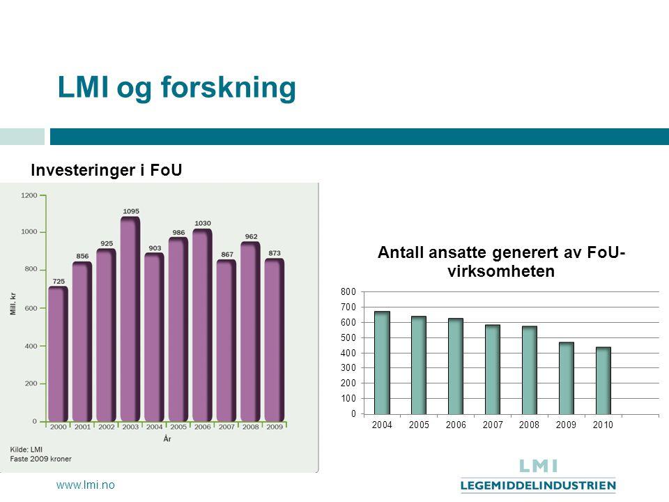 LMI og forskning Investeringer i FoU