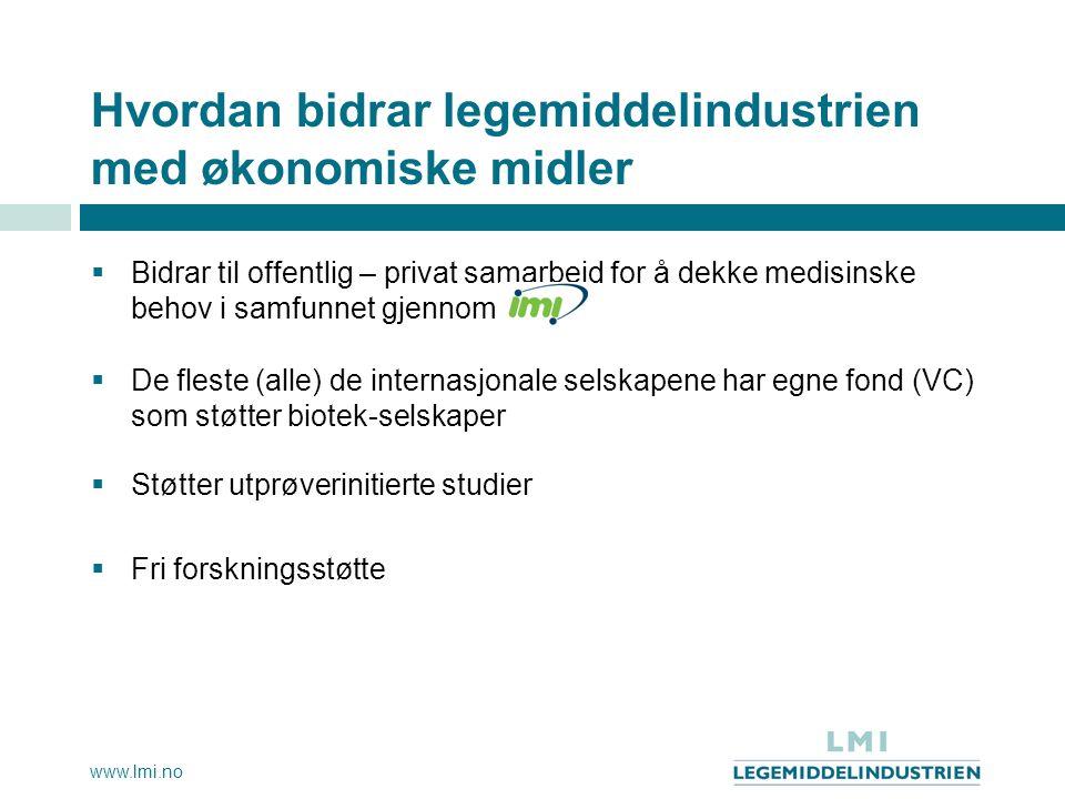 Hvordan bidrar legemiddelindustrien med økonomiske midler