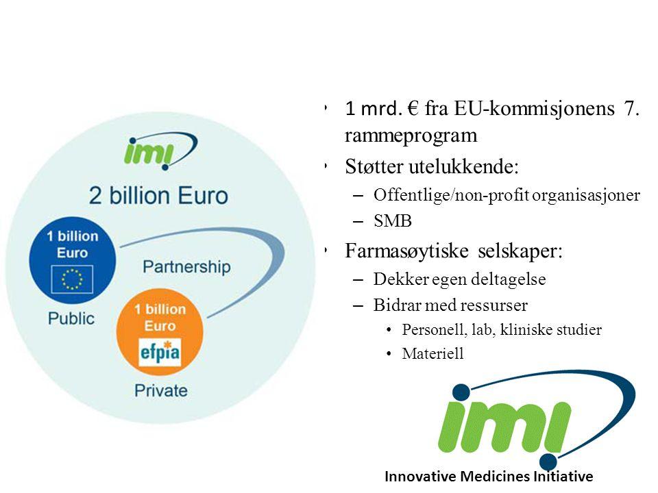 1 mrd. € fra EU-kommisjonens 7. rammeprogram Støtter utelukkende: