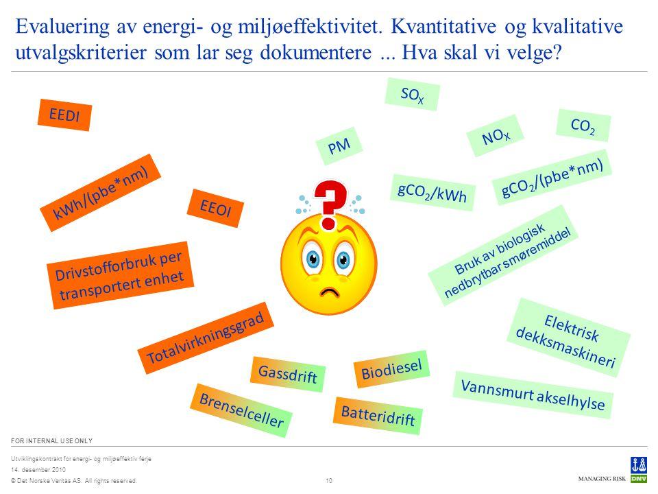 Evaluering av energi- og miljøeffektivitet