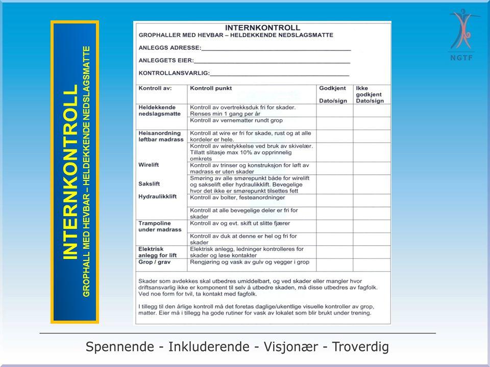INTERNKONTROLL GROPHALL MED HEVBAR – HELDEKKENDE NEDSLAGSMATTE