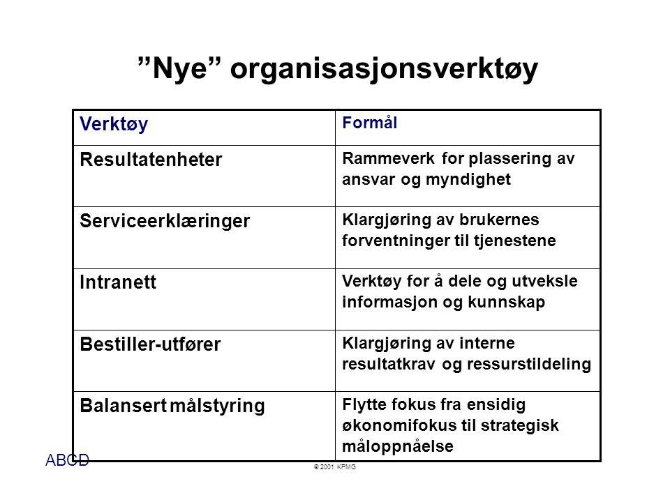 Nye organisasjonsverktøy