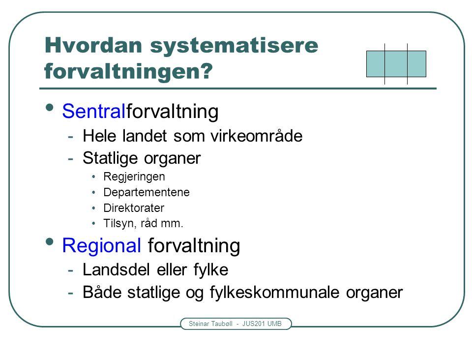 Hvordan systematisere forvaltningen