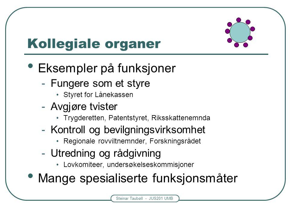 Kollegiale organer Eksempler på funksjoner