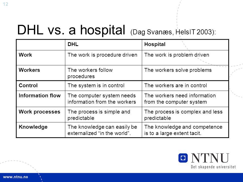 DHL vs. a hospital (Dag Svanæs, HelsIT 2003):