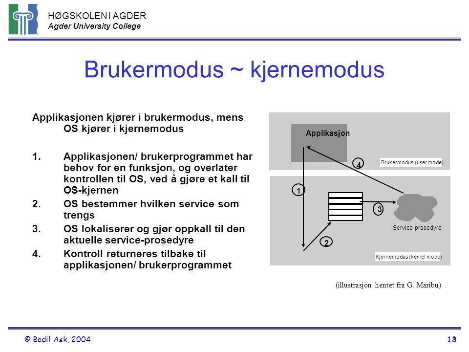 Brukermodus ~ kjernemodus